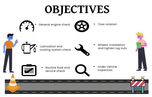 objectives of preventive maintenance