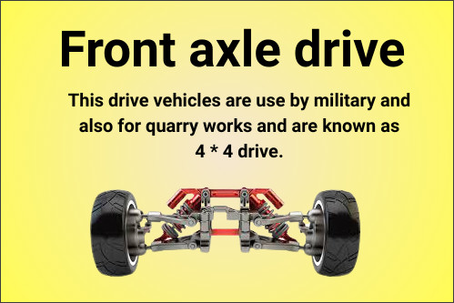 Front axle drive automobile-optional-fittings (AOF)