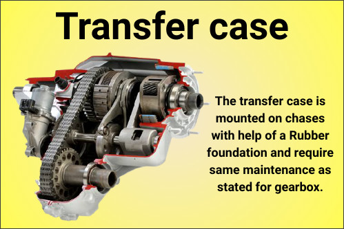 Transfer case automobile-optional-fittings (AOF)