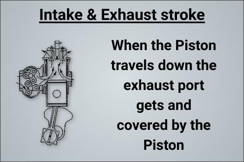 intake & exhaust stroke 2-Stroke Diesel Engine Work